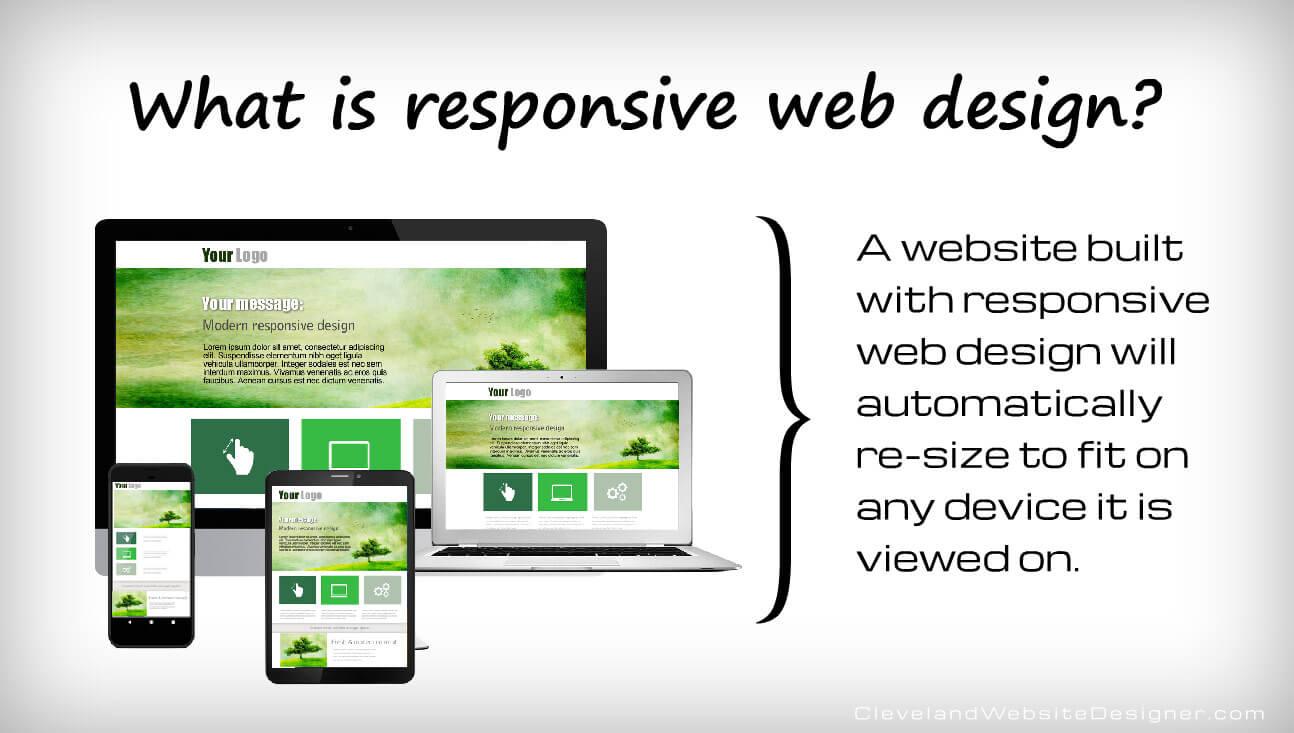 Cleveland Oh Responsive Website Design: Responsive Web Design Explainer Video